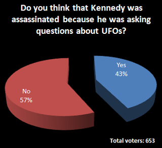 ufo+poll1.png